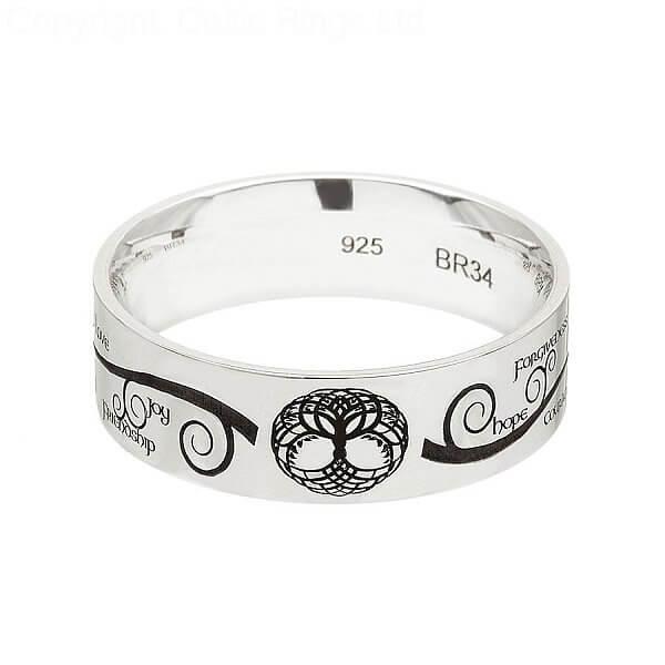 Simrit O Rings